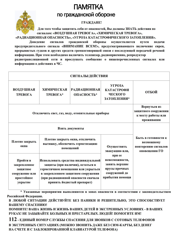 09.10.2019 Памятка по ГО И ЧС_1
