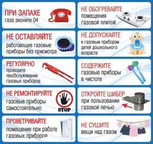 газовые приборы